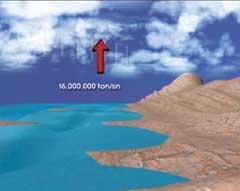 Kuran'� Kerim'deki bilimsel mucizeler...Ya�murdaki �l��