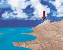Kuran'ı Kerim'deki bilimsel mucizeler...Yağmurdaki ölçü